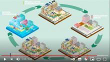 economie circulaire logement social